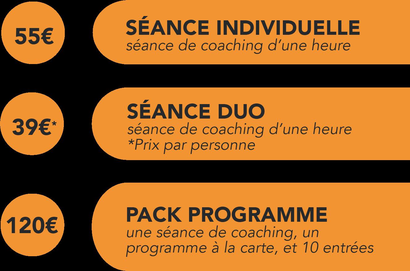Rencontre 1. Tarif horaire pour du coaching personnel : 140$ ou 110 euros.